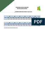 MM RESUMEN_POR_AÑO_2012.pdf