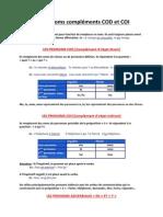 Théorie_pronoms_compléments_COD_et_COI (1)