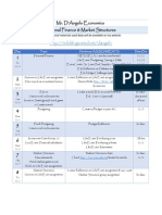 Economics Personal Finance & Market Structures Unit Agenda