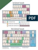 Transcribe Keyboard Commands Tc 07