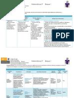 Planeacion Bloque I.docx