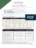 Tabla ManejoColor y Resolución 290212.pdf