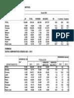 Estadistica Censo Fsa Estadistica[1]