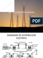 Red de Distribucion Primaria