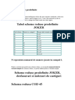 Scheme Reduse Predefinite