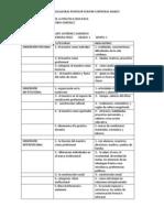 DIMENCIONES 4.docx