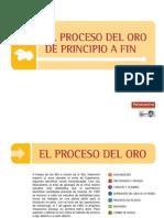 Proceso de Produccion Del Oro