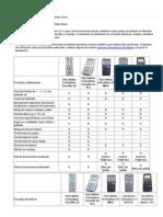 Comparación de Calculadoras Graficadoras Casio