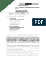 Acta Tricel