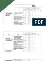 Analisis Daya Serap Soal Ujian Nasional Dan Program Tindak Lanju1 (1)