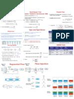 Cm 2142 Pt 1 Cheat Sheet