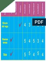 Evaluacion de Paginas