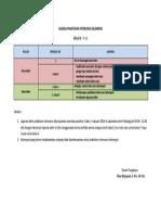 Agenda Praktikum Intervensi Kelompok