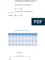 exposicion derivadas numericas