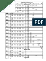 Comparator Grades