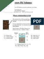 Earthworks Borrow Pit Volumes1