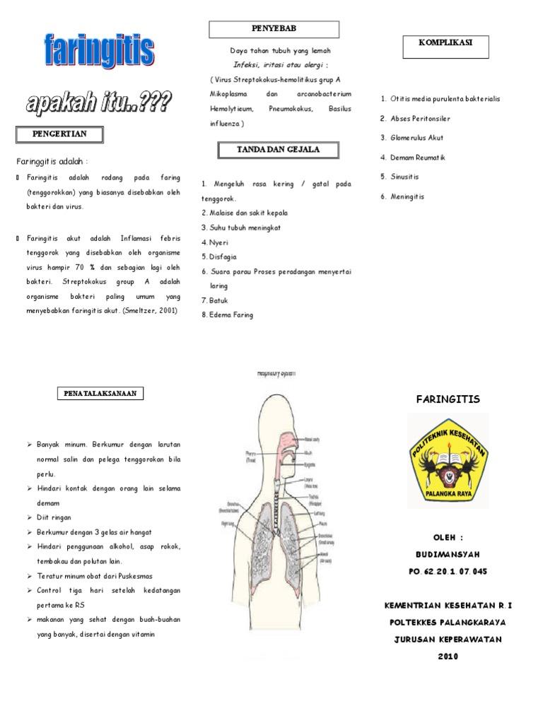 Leaflet Faringitis