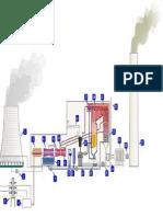 Coal Power Generation Process