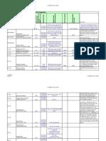 APO Product Master Field Maintenance11