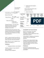 Resume Praktikum Biokimia