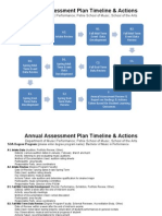 performance degree program assessment plan timeline