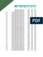 Verifiche pilastri_ACCIAIO