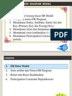 Modul 2 ERD