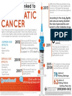 Byetta Linked to Pancreatic Cancer