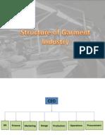 Organisation chart of a garment enterprise