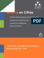 Mineria en Cifras 1013
