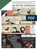 Elecciones-La historia de las elecciones en el Perú