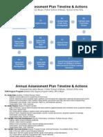 ba music soa annual degree program assessment plan timeline