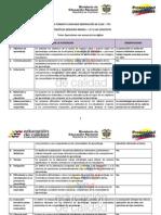 7. Observaciones de Clase IETA Las Conchitas