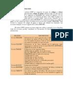 Identificadores Principales DXF