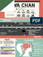 Silva Chan - Infographic Resume
