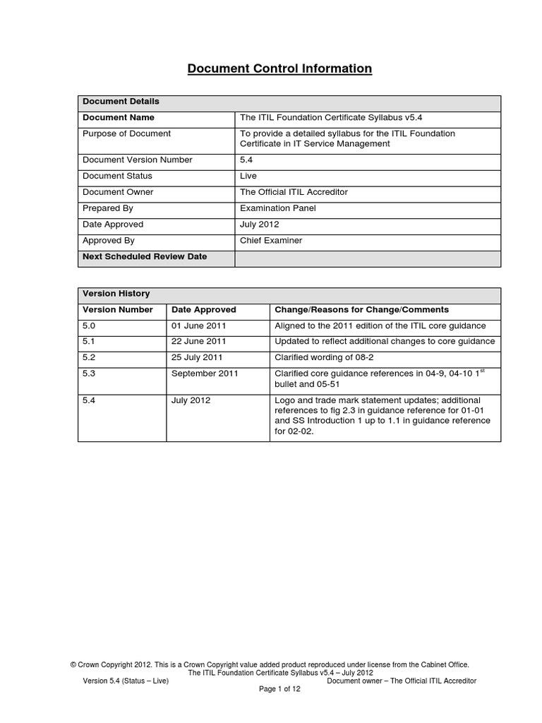 Itil Foundation Certificate Syllabus V54 Itil It Service Management