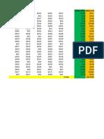 Formulas en excel para determinar media, rango, sumatoria y desviacion estandar