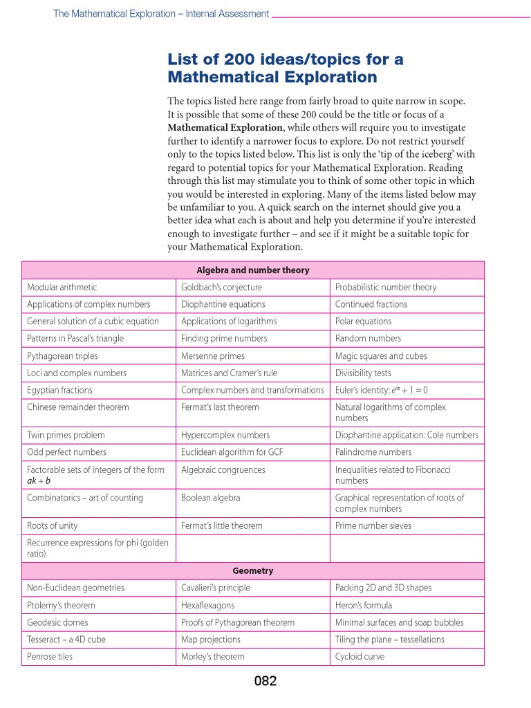 Ib Math Sl Ia Topics Prime Number Number Theory