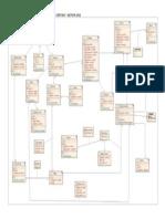 Diagrama de Base de Datos