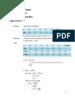 Statistika (Tugas Mandiri 1) Azizah Haura 1101168 TP REG B 2011