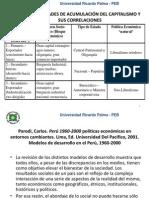 6 Modelos de Desarrollo
