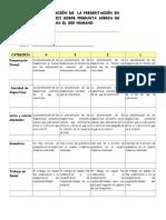 matriz para evaluar la presentacin en powerpoint de la actividad 1