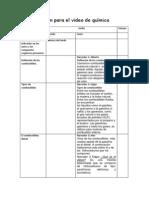 guion - los combustibles y los compuestos presentes en el disel del grupo de alberto