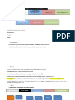 Diccionario de clases según módulos