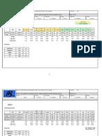 Wqi Data Analisis Syazwan