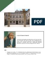 Bibliografia Cronologica Degli Scritti Di Italo Mancini