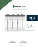 Rating Agency Credit Ratings