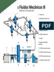 Sistemas_Fluídos_Mecânicos_III_-_Aula_4_ALUNOS