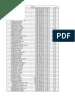 Final List B.tech 3rd Year PDP Level List