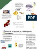 4.Elaborar Un Cartel Sobre Las Formas de Financiamiento Blog